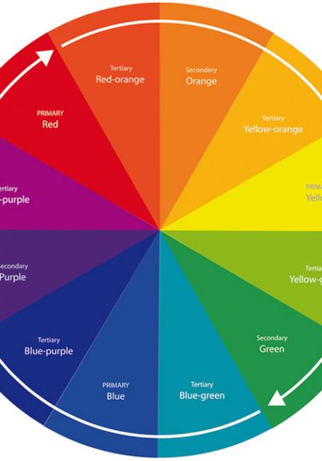 Chức năng của màu sắc và đồ họa trong thiết kế in ấn quảng cáo