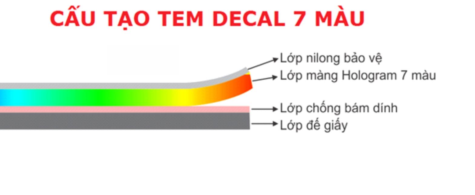 cấu tạo của decal 7 màu